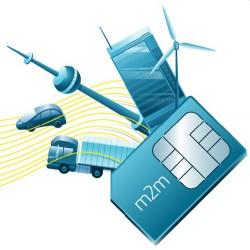 M2M Sim 12μήνες (€ 6,74/μήνα)